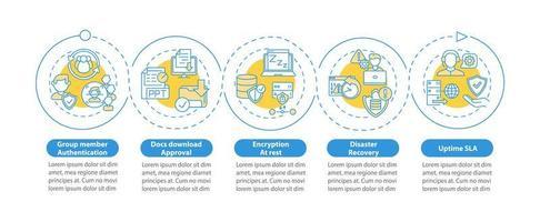 Modelo de infográfico de vetor de parâmetros de segurança de ferramenta de telecomutação