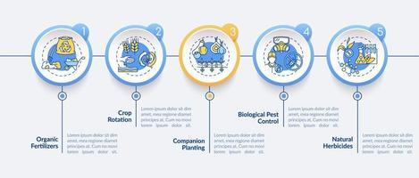 modelo de infográfico de vetor de princípios de agricultura orgânica