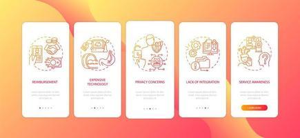 desafios da telemedicina na tela da página do aplicativo móvel com conceitos vetor