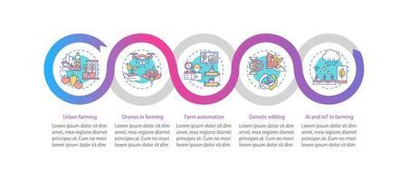 modelo de infográfico de vetor de inovação em agricultura