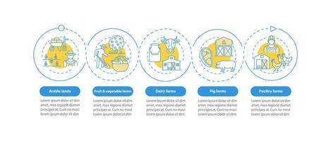 modelo de infográfico de vetor de tipos de produção agrícola