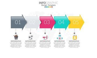 modelo de infográfico de cronograma com setas e 5 opções de design plano vetor