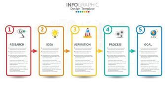 elementos de infográfico de negócios com 5 seções ou etapas vetor