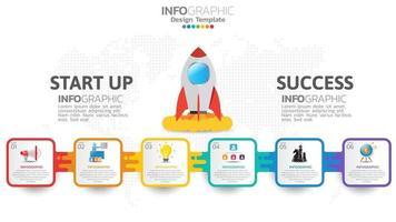 Infografia de inicialização de 6 etapas com lançamento de foguete. conceito de negócios e finanças. vetor