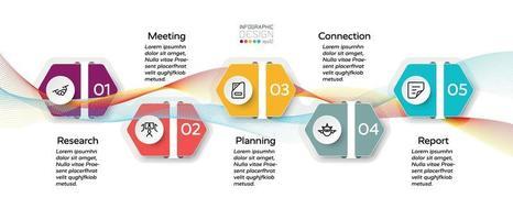 hexágono com desenho de ondas apresentando resultados em marketing, educação e planejamento. ilustração vetorial.