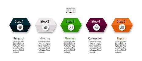 5 etapas hexagonais para apresentação do trabalho e explicação do planejamento dos negócios da empresa. projeto infográfico.
