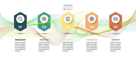 hexágono com desenho de ondas, planejamento de negócios em 5 etapas, exibição e relatório de análise. infográfico de vetor.