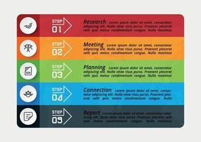 5 etapas de trabalho de qualquer negócio, empresa, organização, marketing, planejamento e apresentação através de design de infográfico.