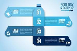 infográfico eco água azul design elementos processam 4 etapas ou opções partes vetor