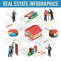infográficos isométricos de agência imobiliária vetor
