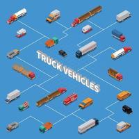 fluxograma isométrico de veículo de caminhão vetor
