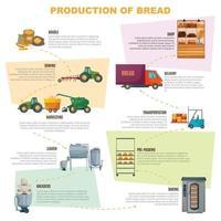infográficos de etapas de produção de farinha vetor