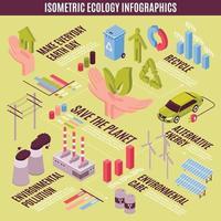 ecologia isométrica ignforáfia vetor