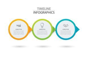 papel de círculo de cronograma de infográficos com modelo de 3 dados. ilustração vetorial fundo abstrato. pode ser usado para layout de fluxo de trabalho, etapa de negócios, brochura, folhetos, banner, web design.