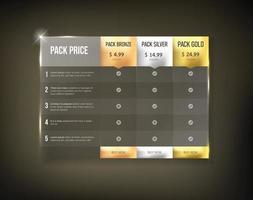 pacote de tabela de preços da web vetor