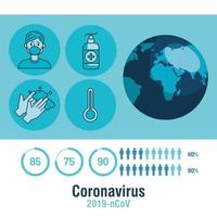 banner de pandemia de coronavírus com planeta e ícones