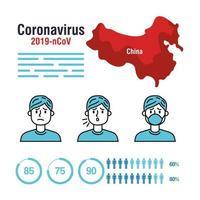 banner de pandemia de coronavírus com mapa da China e médicos