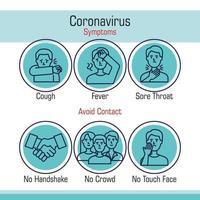 sintomas e recomendações para covid 19