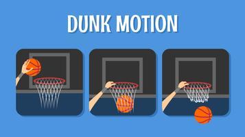 Vetor de movimento de dunk