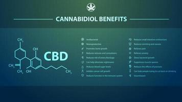 benefícios do canabidiol, pôster em estilo digital com benefícios do canabidiol com ícones e fórmula química do canabidiol