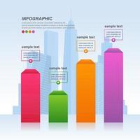 gráfico de barras mostrando recuperação financeira após infográfico de crise