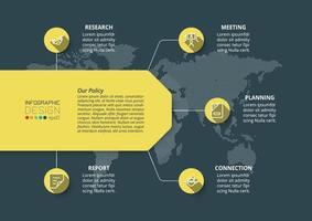 planejamento do processo de trabalho da plataforma de negócios. meios de publicidade, marketing, apresentação de trabalhos diversos. vetor