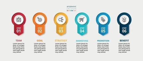 6 etapas para visualizar e explicar o planejamento e os processos vetor