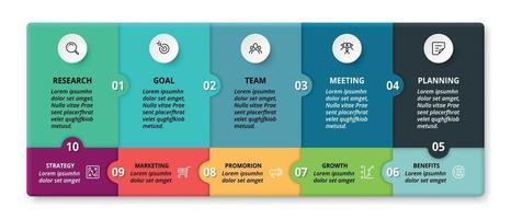 uma estrutura de trabalho em um design de serra de vaivém. descrever o fluxo de trabalho e transmitir ideias por meio de 10 etapas vetor