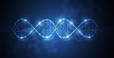 template científico, papel de parede ou banner com moléculas de DNA. vetor