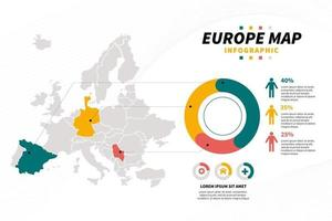 apresentação do projeto do infográfico do mapa da europa com gráfico e ícone vetor