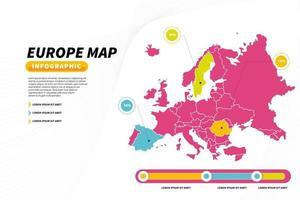 modelo de apresentação de infográfico de mapa da europa com o terço inferior vetor