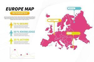 modelo de apresentação do infográfico de mapa da europa com ícone vetor