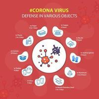 defesa contra vírus corona no design de vários objetos vetor