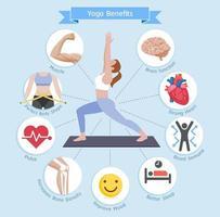 benefícios da ioga. diagrama de ilustrações vetoriais.