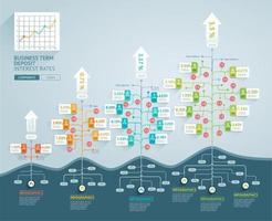 infográficos de cronograma de árvore de negócios. ilustração vetorial. pode ser usado para layout de fluxo de trabalho, banner, diagrama, modelo de design da web. vetor