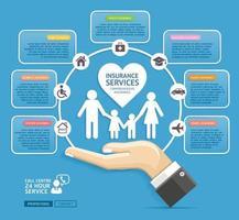 projeto de conceito de serviços de apólice de seguro. mão segurando uma família de papel. ilustrações vetoriais. vetor