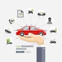 Serviços de seguro automóvel. mãos de negócios segurando um carro vermelho. ilustrações vetoriais.