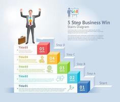 5 etapas para o conceito de vitória de negócios. homem empresário em pé com os braços erguidos na parte superior dos infográficos. vetor