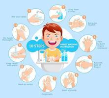menino mostra o processo de lavar as mãos ilustração vetorial vetor