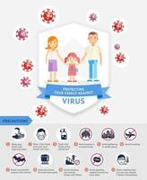 diagrama de como proteger sua família contra ilustrações vetoriais de vírus. vetor