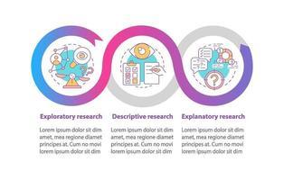 modelo de infográfico de vetor de pesquisa descritiva