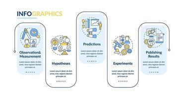 modelo de infográfico de vetor de observação e medição