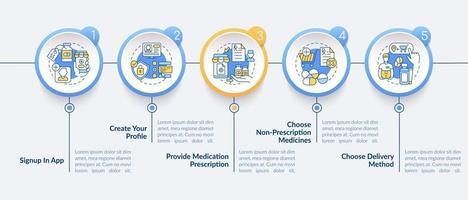 modelo de infográfico de vetor de etapas de pedido de medicamento on-line