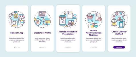 etapas de pedido de medicamento on-line integrando a tela da página do aplicativo móvel com conceitos