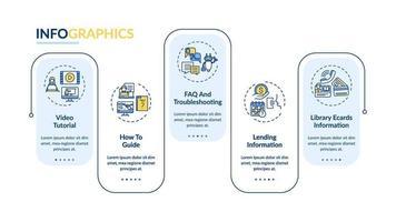 modelo de infográfico de vetor de linha de ajuda para biblioteca on-line