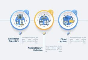 modelo de infográfico de vetor de biblioteca online