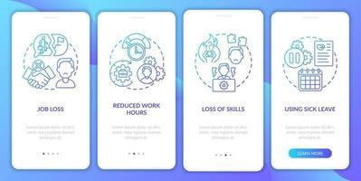 Síndrome pós-covid e tela de página de aplicativo móvel de integração de emprego com conceitos