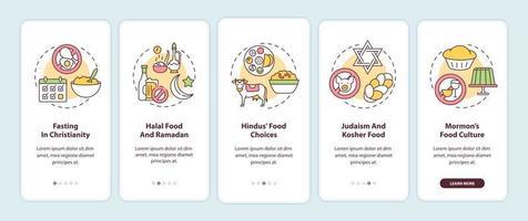 escolhas alimentares em diferentes religiões integrando a tela da página do aplicativo móvel com conceitos