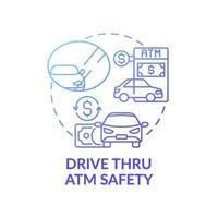 ícone do conceito de segurança drive thru atm