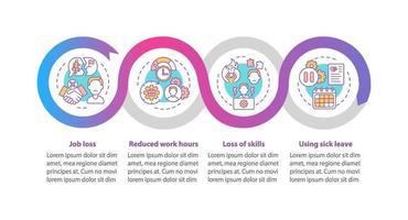 modelo de infográfico de vetor de trabalho remoto